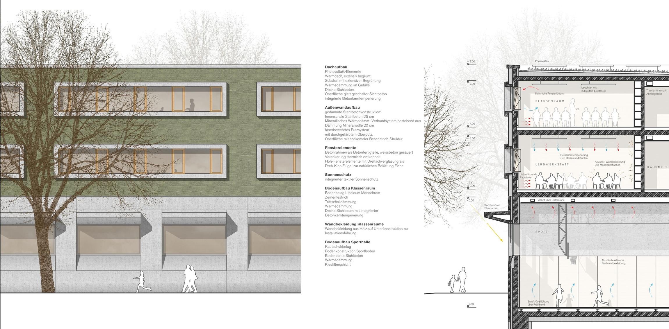 Ergebnis: Neubau Steinparkschulen (SPS)...competitionline