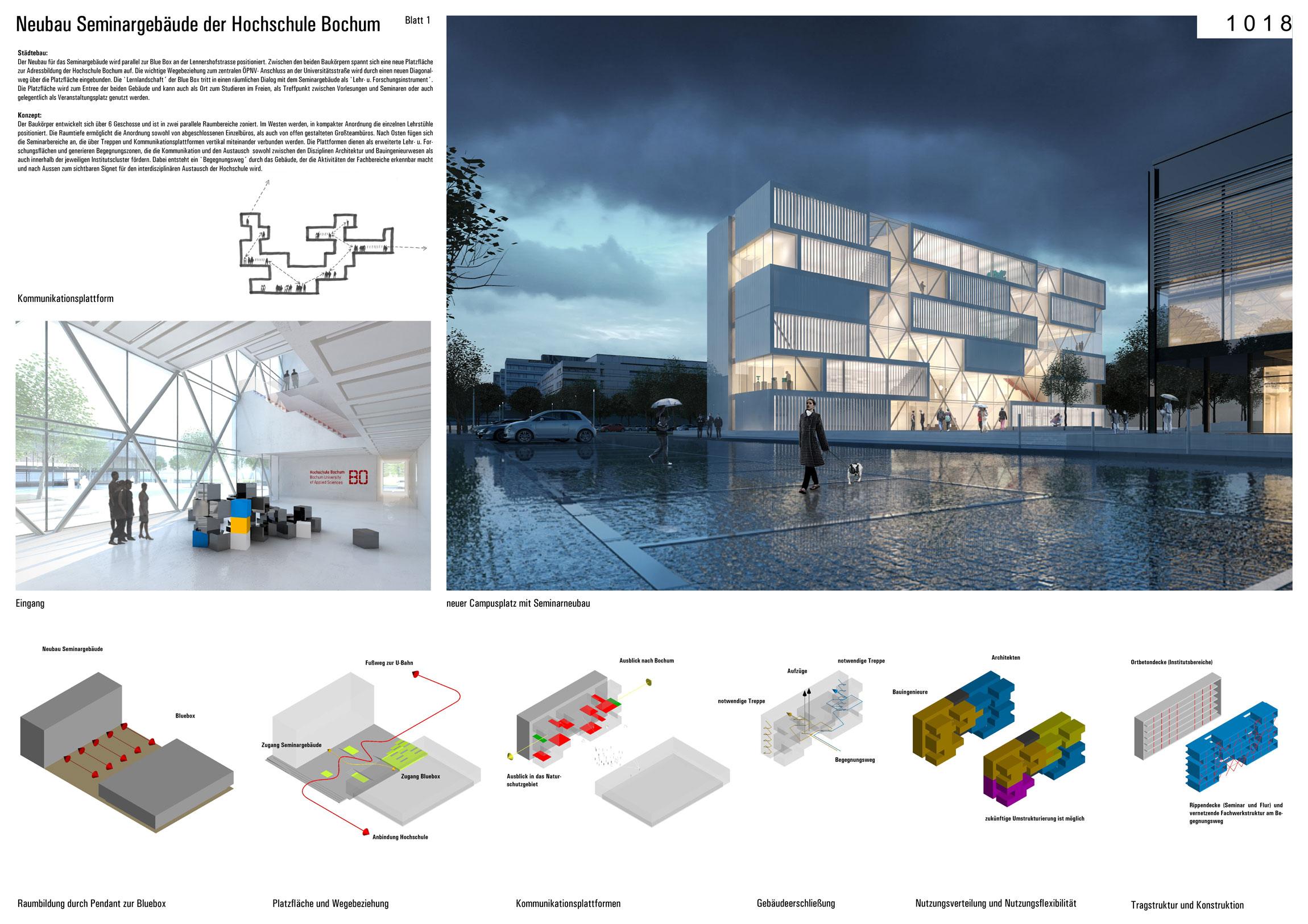 ergebnis neubau eines seminargebudes an der hochscompetitionline - Fh Bochum Bewerbung