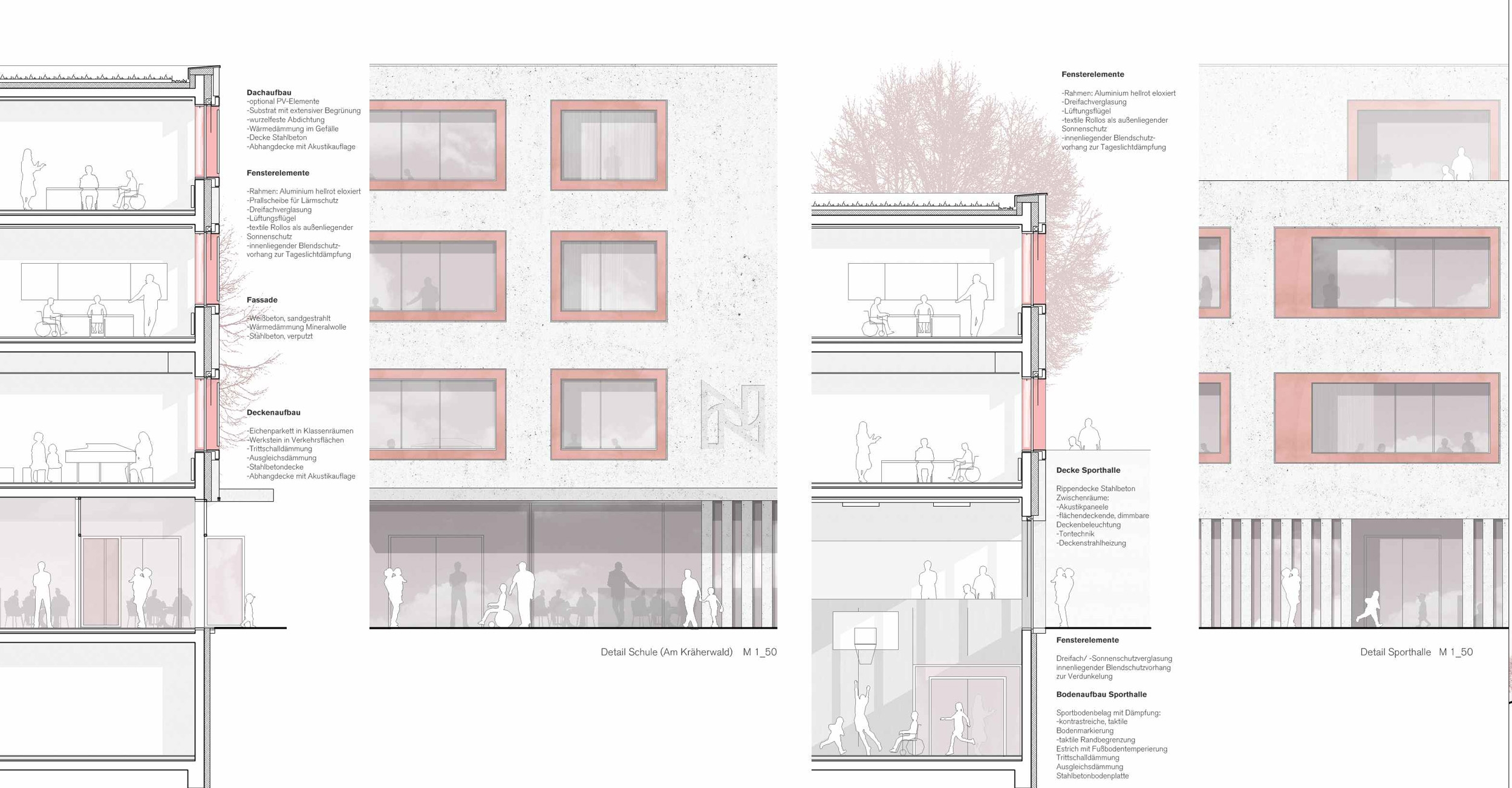 Ergebnis Neustrukturierung Campus Kraherwald Mit S Competitionline