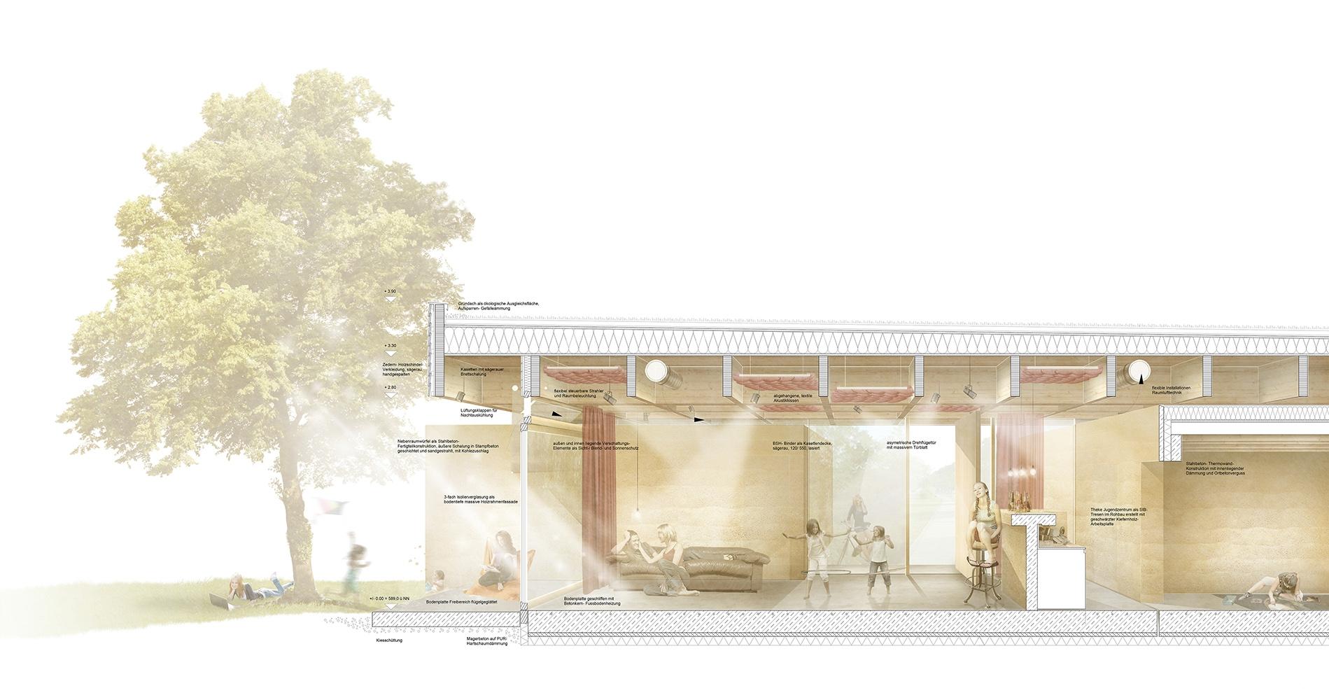 3 Preis Neubau Eines Burgerhauses Und Jugendzentru Competitionline