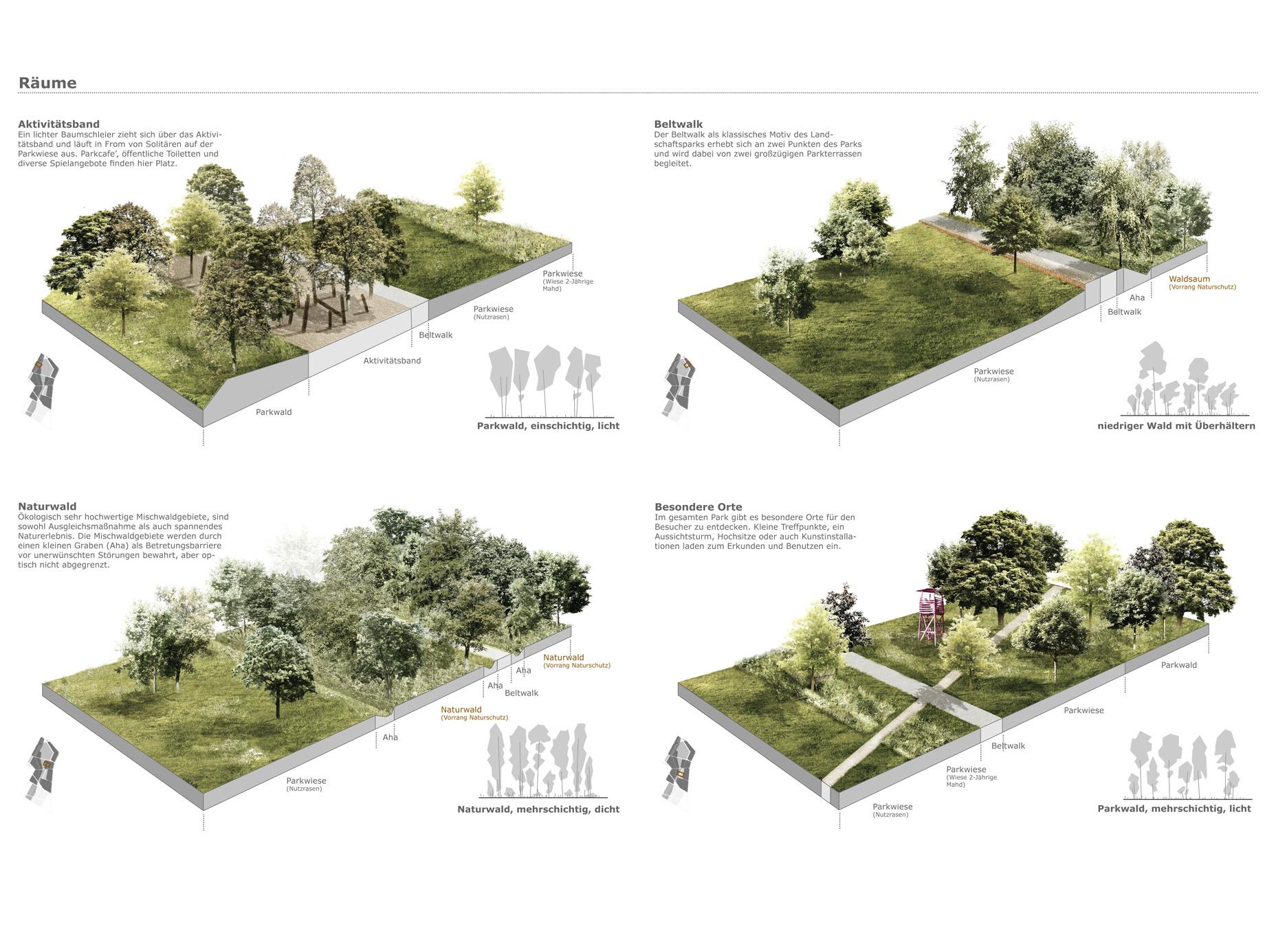 Nett Landschaftsarchitektur Lebenslauf Ideen - Beispiel Business ...