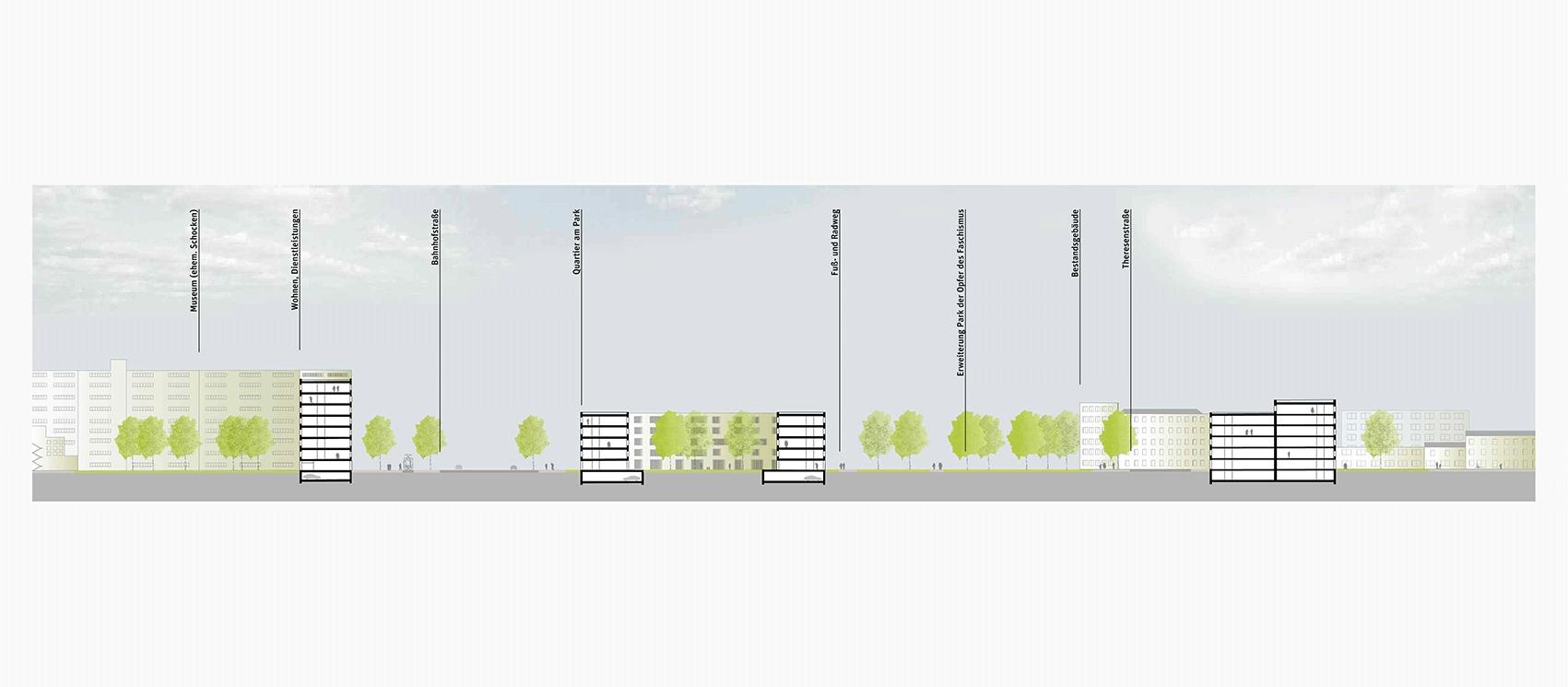 Ergebnis: Weiterentwicklung der Innenstadt im Umfeld...competitionline