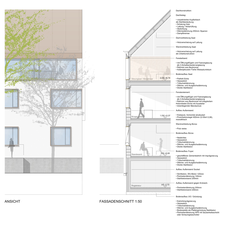 Ergebnis Neue Ortsmitte Neubau Rathaus Und Competitionline