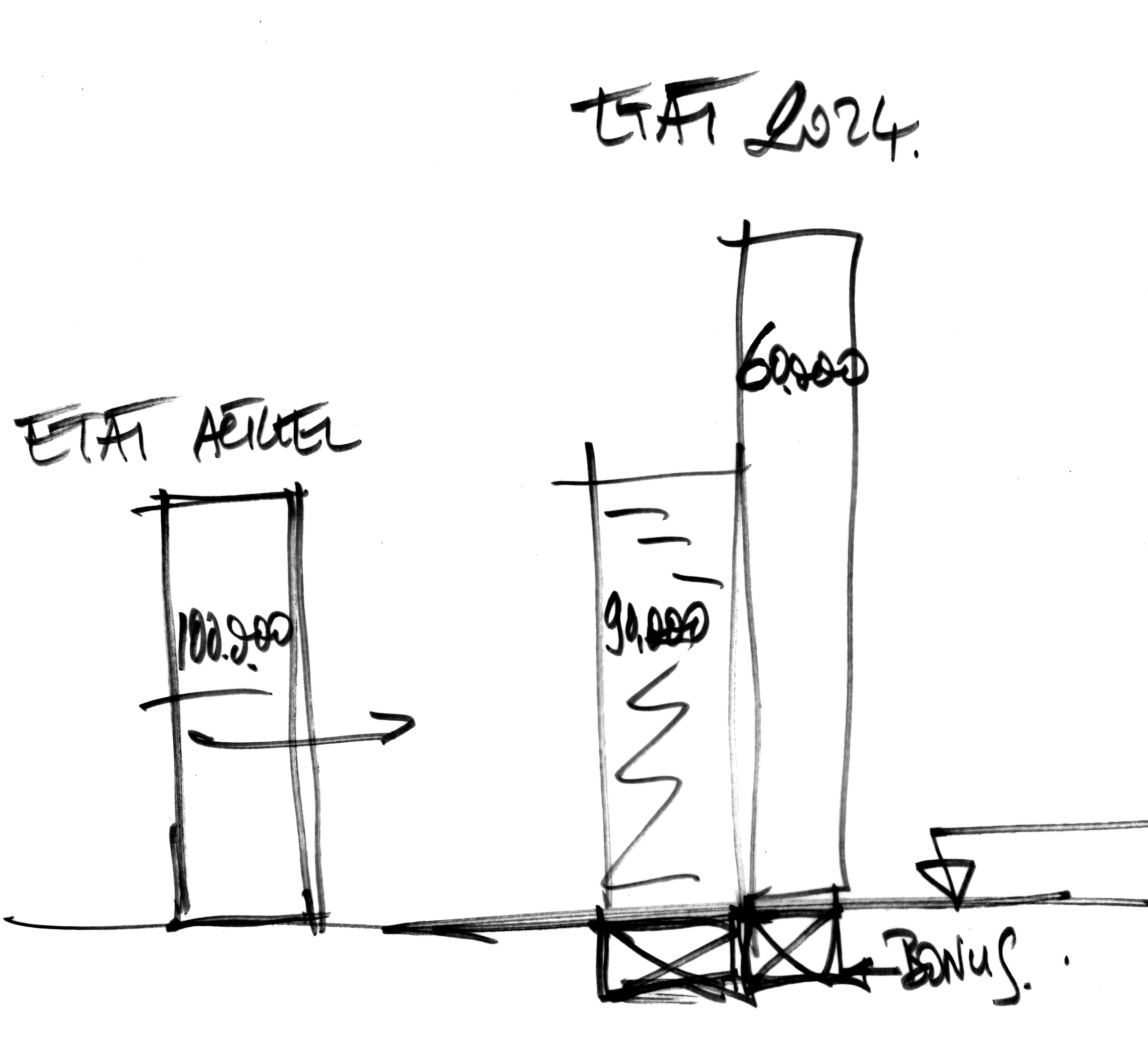 Teilnahme 2. Phase Sanierung des Tour Montparnasse /...competitionline