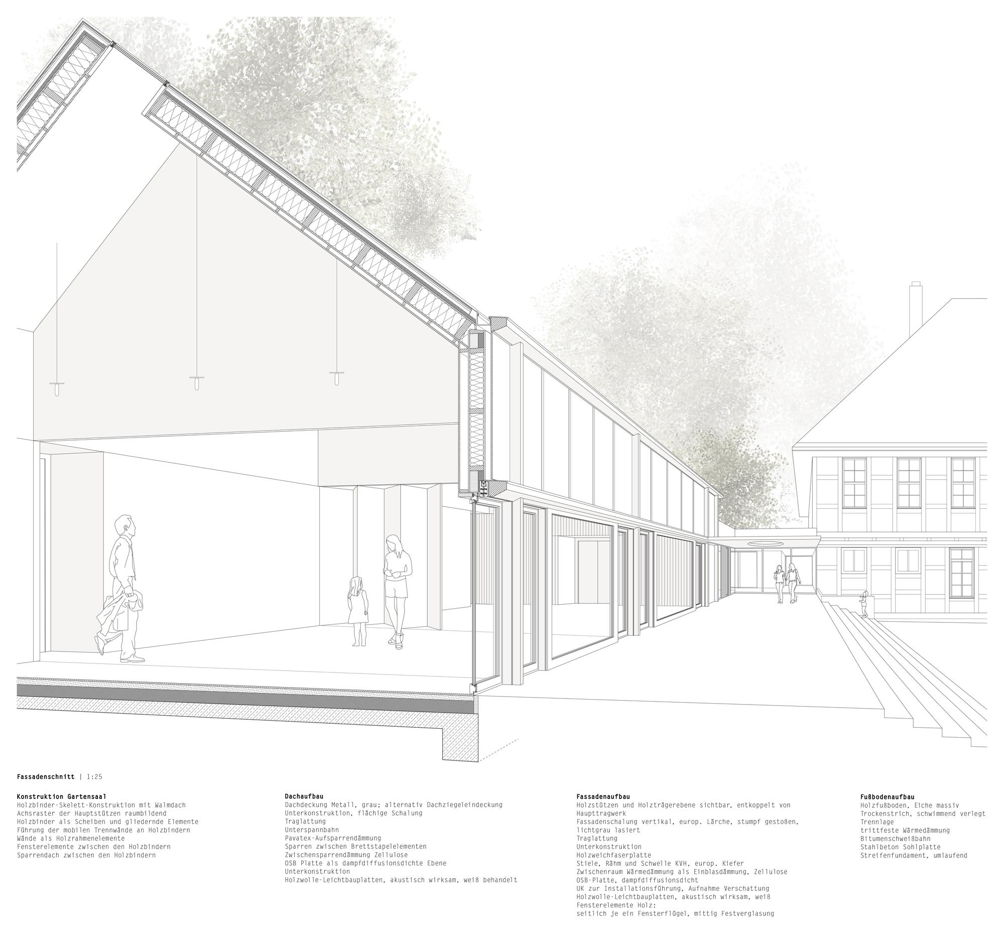 Ergebnis: Neubau Gemeindehaus ev.-luth. Kirchengemei...competitionline