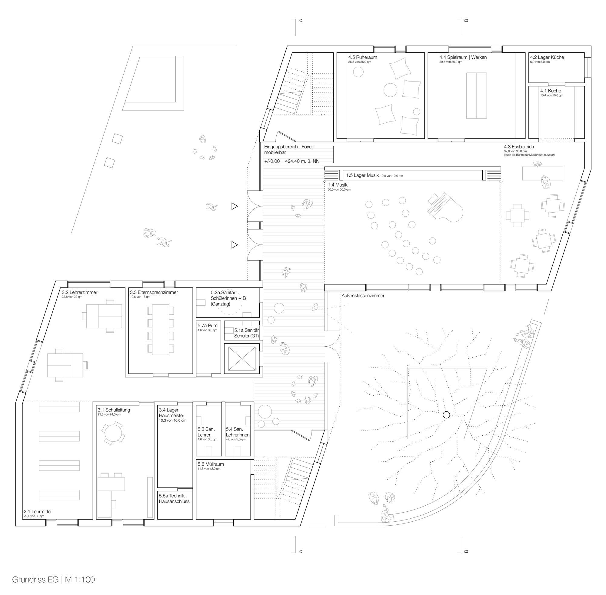 Gemütlich Coleman Lagerküche Ideen - Ideen Für Die Küche Dekoration ...