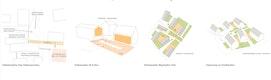 Städtebauliche Ideen